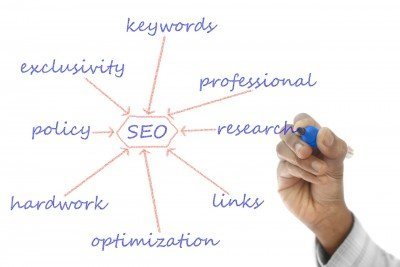 SEO for Lead Generation