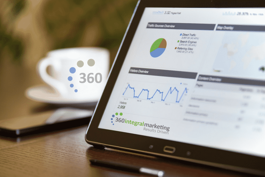 360 Integral marketing Measuring Marketing ROI