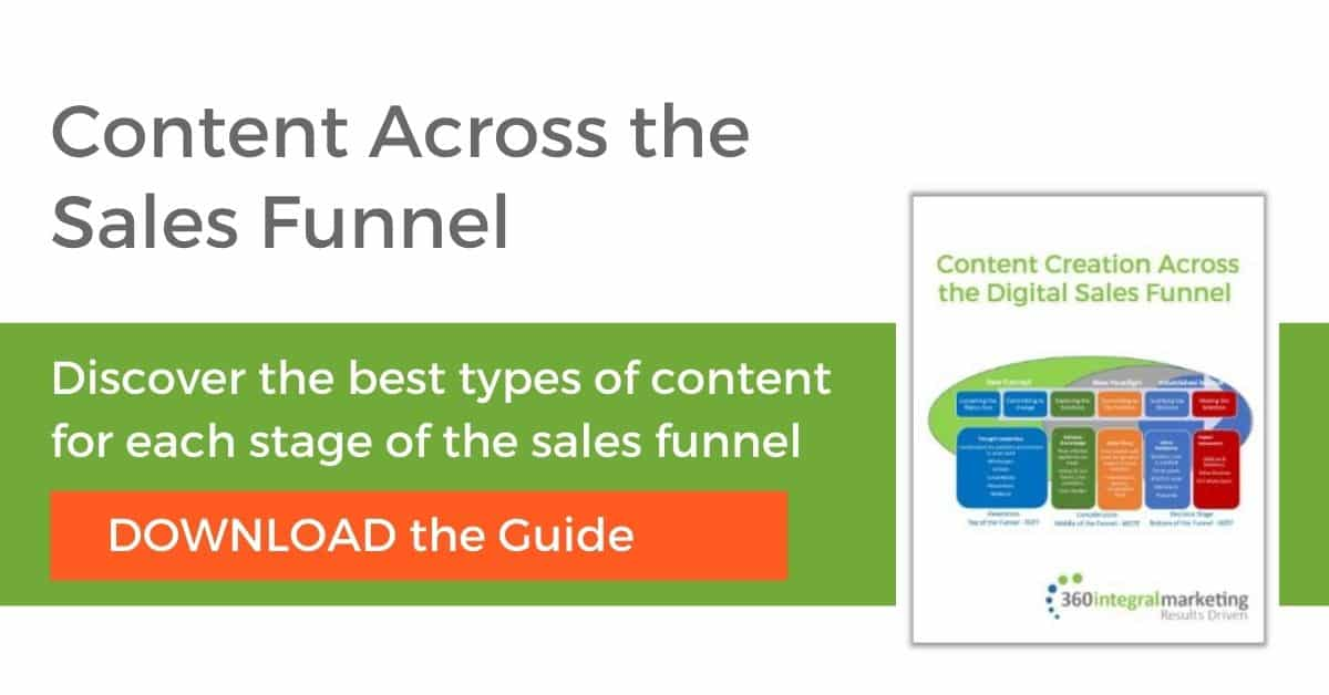Sales Funnel Content Guide